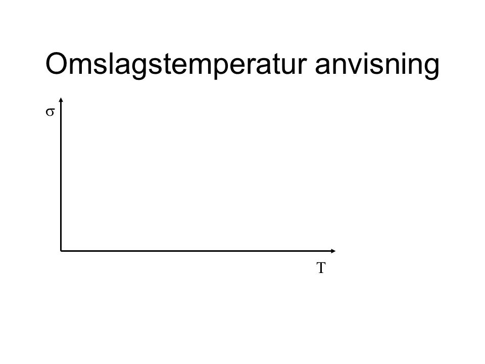 Omslagstemperatur anvisning