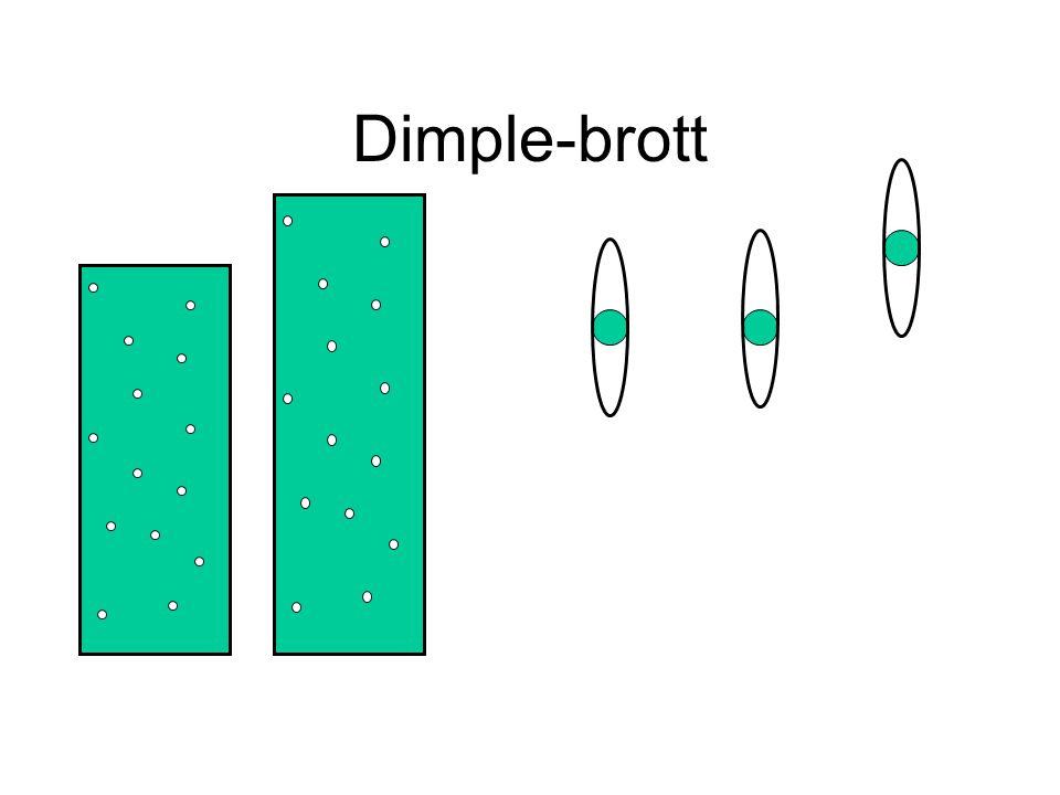 Dimple-brott Porbildning inträffar före midjebildning