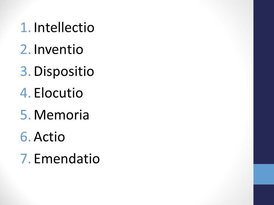 Intellectio Inventio Dispositio Elocutio Memoria Actio Emendatio