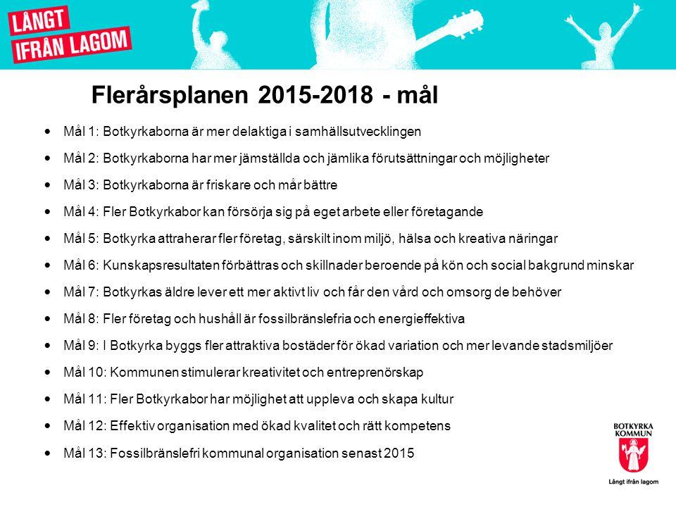 Flerårsplanen 2015-2018 - mål Mål 1: Botkyrkaborna är mer delaktiga i samhällsutvecklingen.