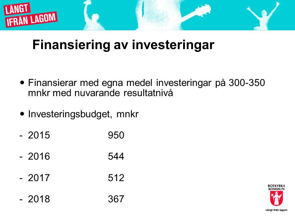 Finansiering av investeringar