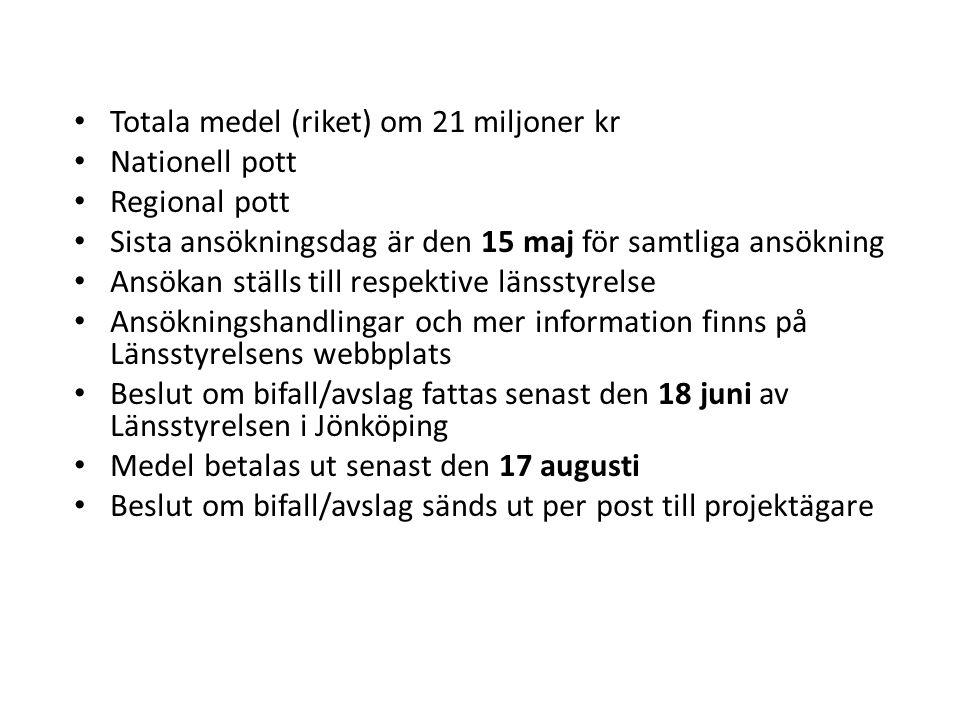 Totala medel (riket) om 21 miljoner kr