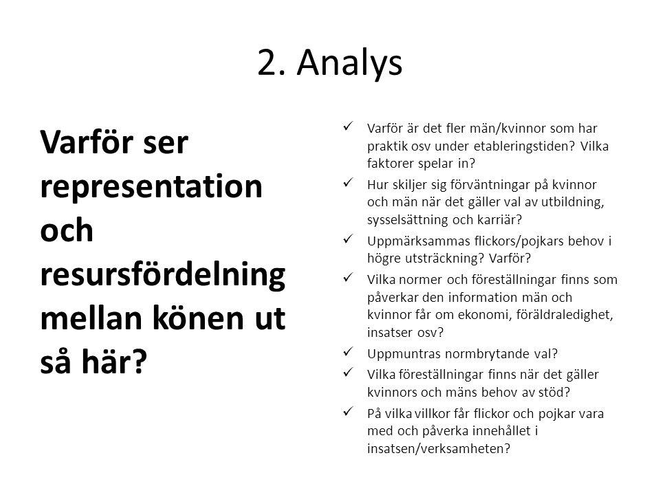 2. Analys Varför ser representation och resursfördelning mellan könen ut så här
