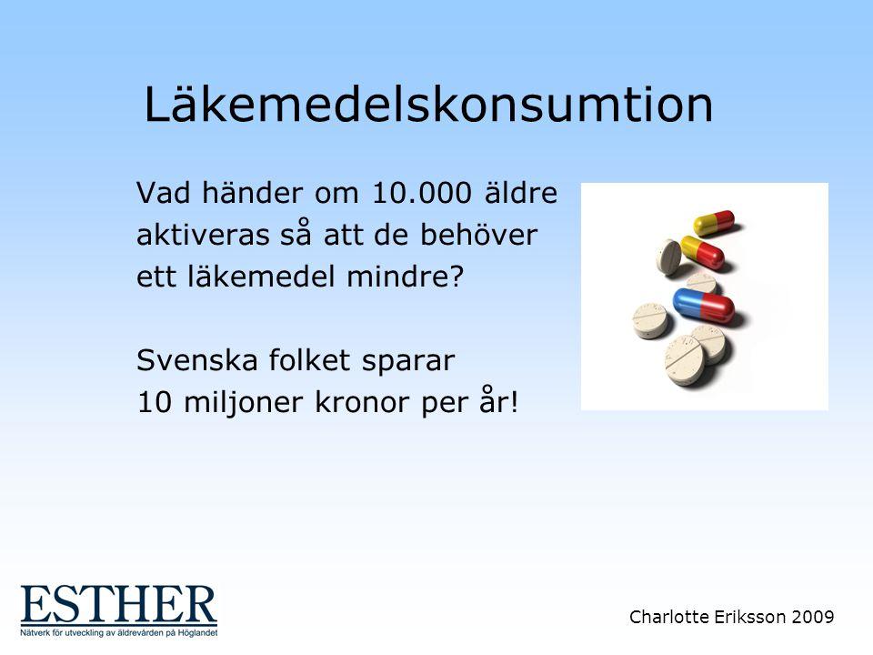 Läkemedelskonsumtion
