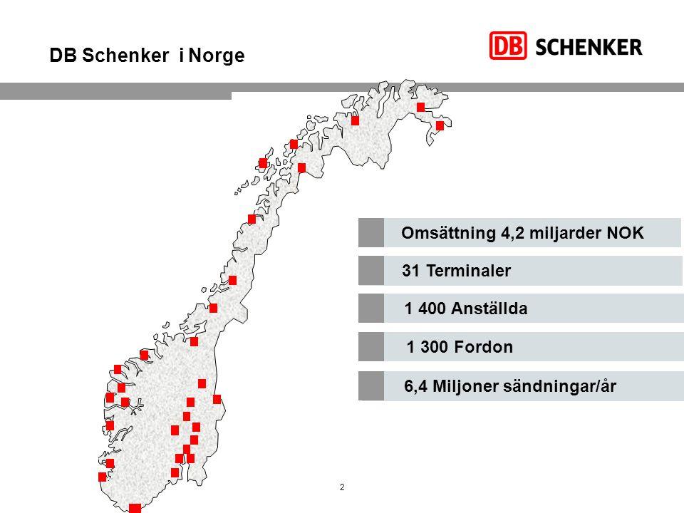 DB Schenker i Norge Omsättning 4,2 miljarder NOK 31 Terminaler