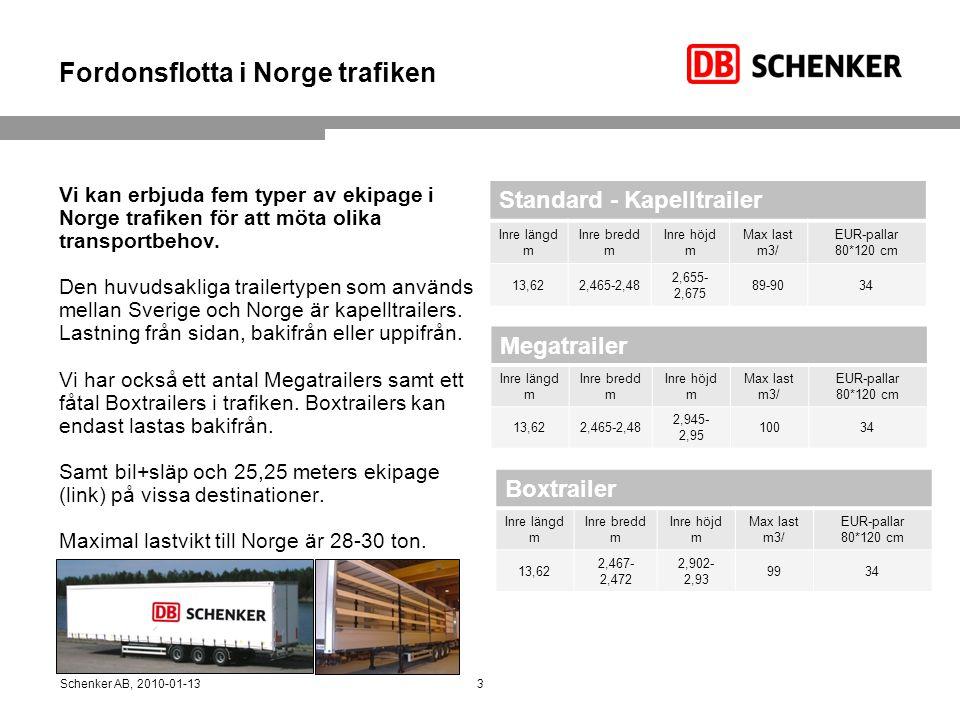 Fordonsflotta i Norge trafiken