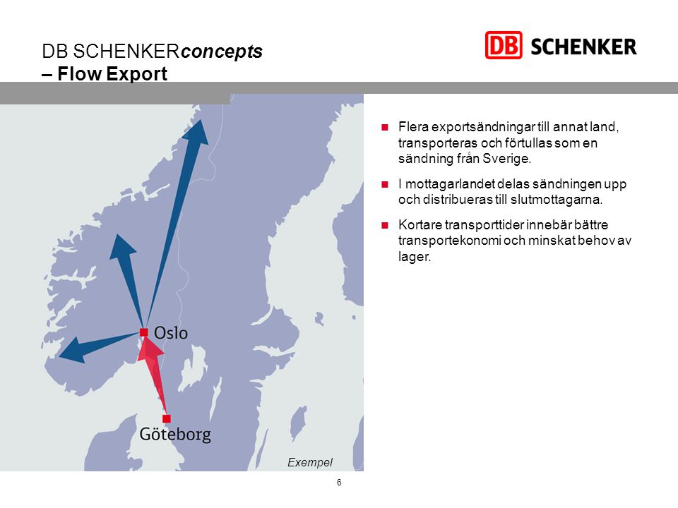 DB SCHENKERconcepts – Flow Export
