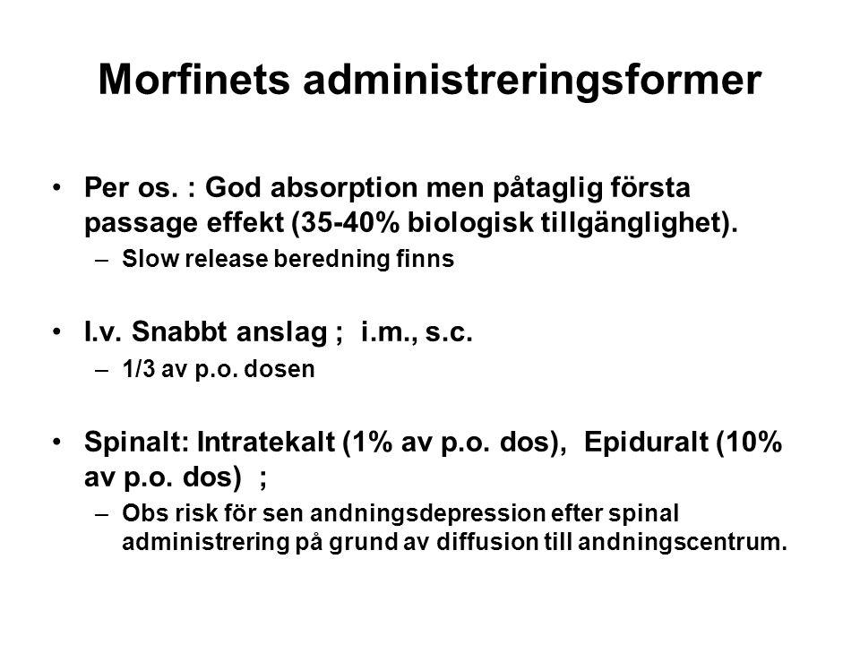 Morfinets administreringsformer