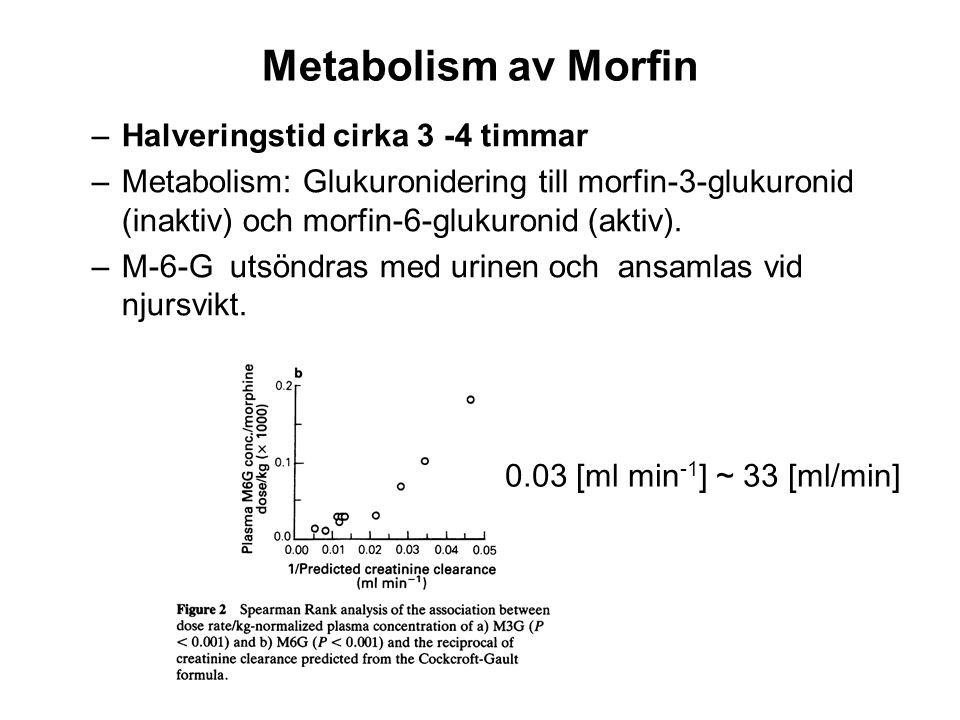 Metabolism av Morfin Halveringstid cirka 3 -4 timmar