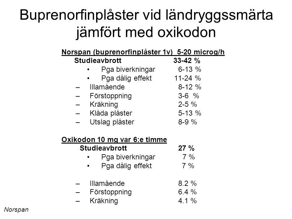 Buprenorfinplåster vid ländryggssmärta jämfört med oxikodon