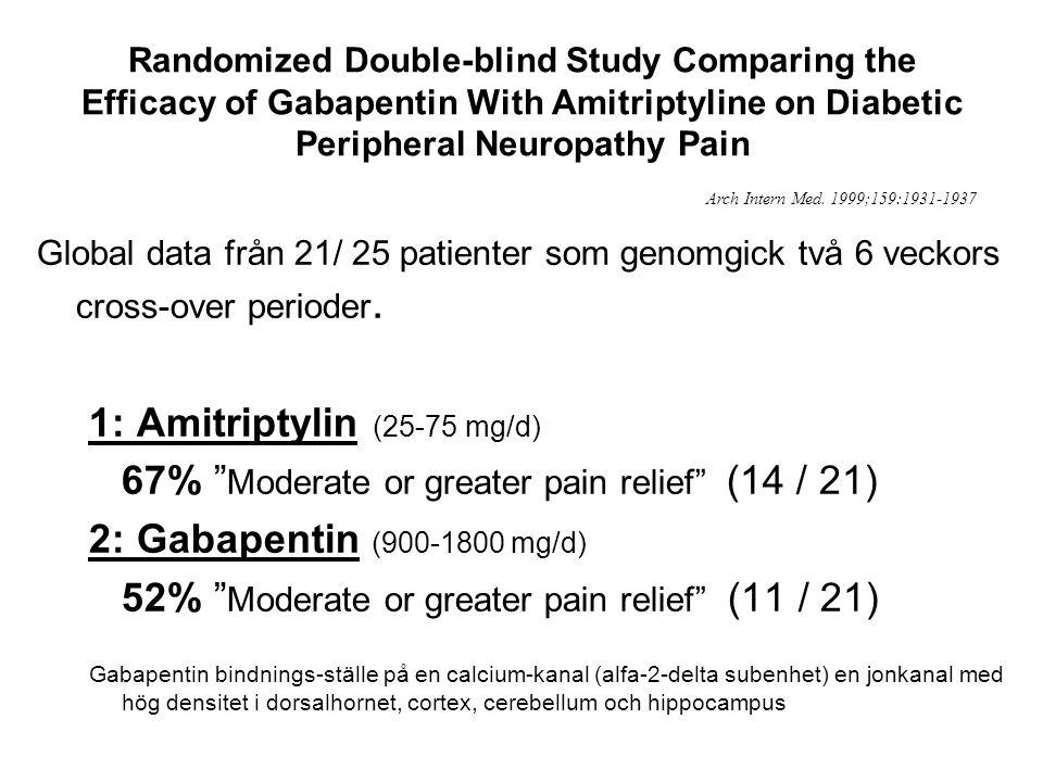 1: Amitriptylin (25-75 mg/d)