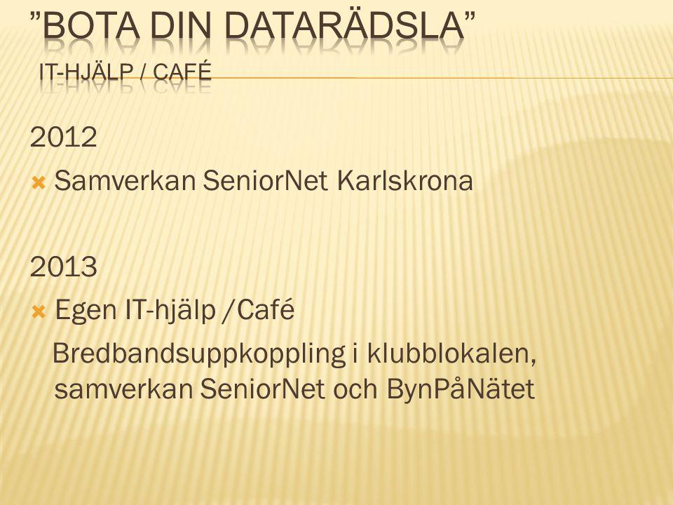Bota din datarädsla iT-HJÄLP / Café