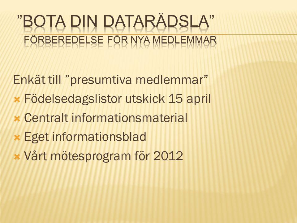 Bota din datarädsla Förberedelse för nya medlemmar