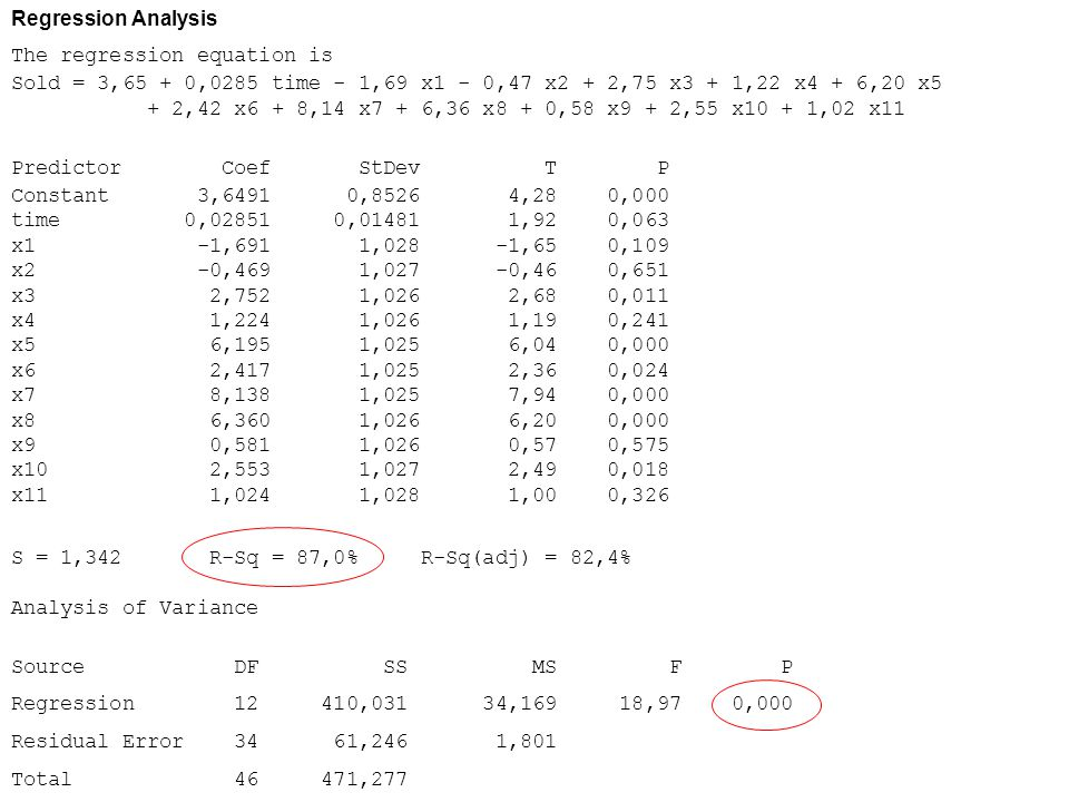 Regression Analysis The regression equation is. Sold = 3,65 + 0,0285 time - 1,69 x1 - 0,47 x2 + 2,75 x3 + 1,22 x4 + 6,20 x5.