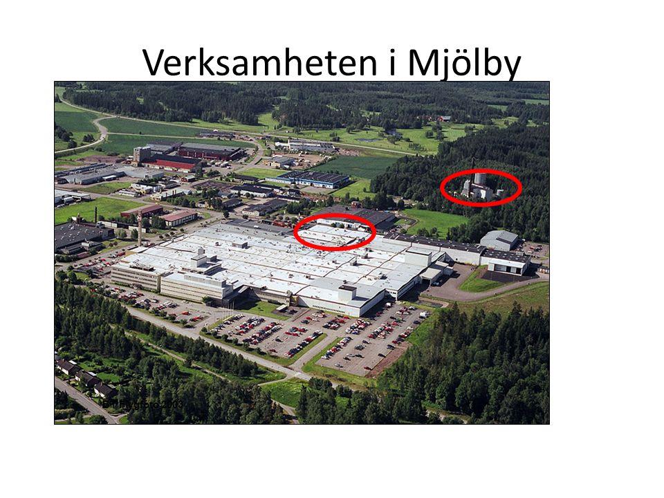 Verksamheten i Mjölby BT Flygfoto 2003