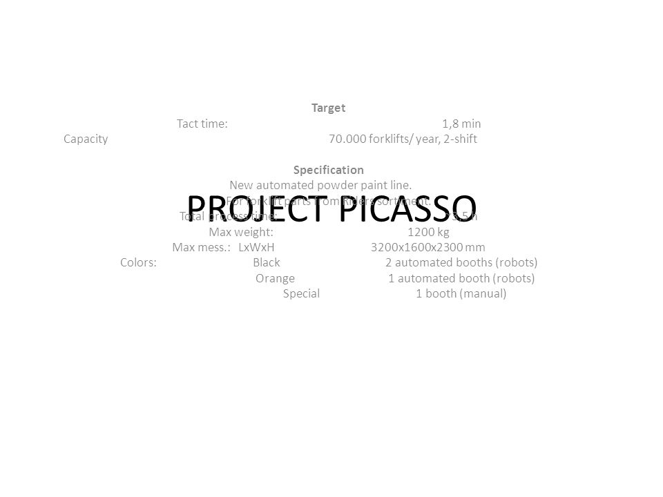 PROJECT PICASSO Target Tact time: 1,8 min