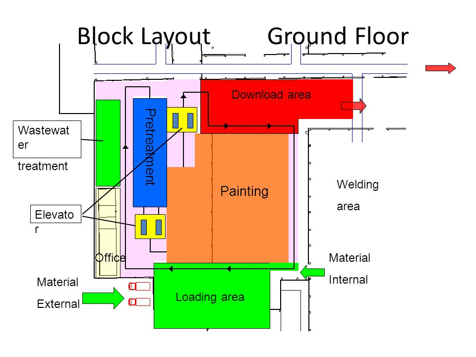 Block Layout Ground Floor