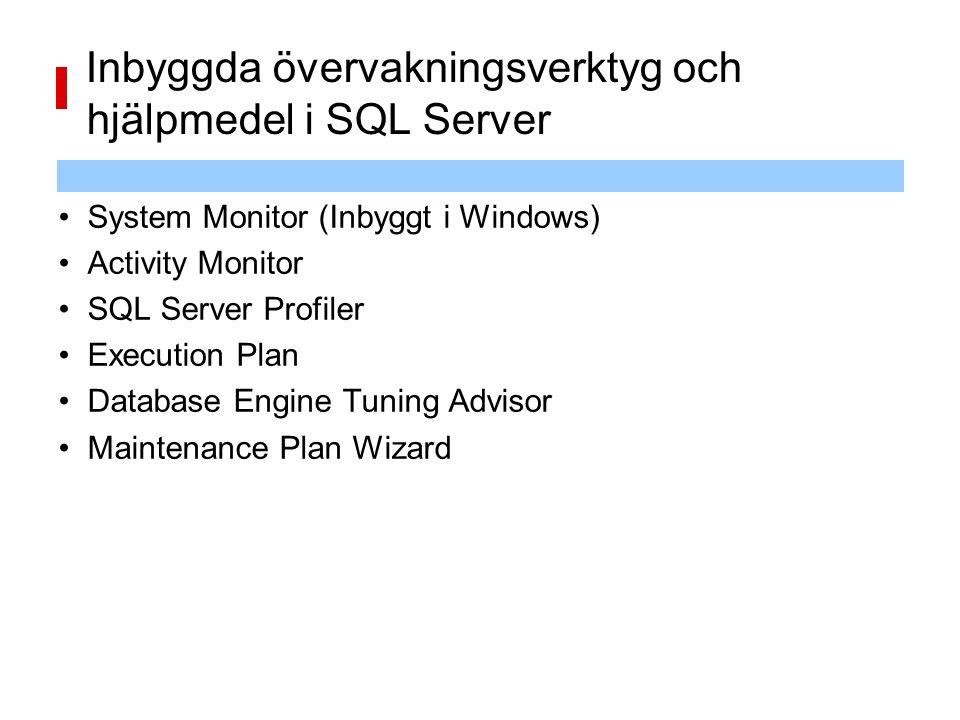 Inbyggda övervakningsverktyg och hjälpmedel i SQL Server