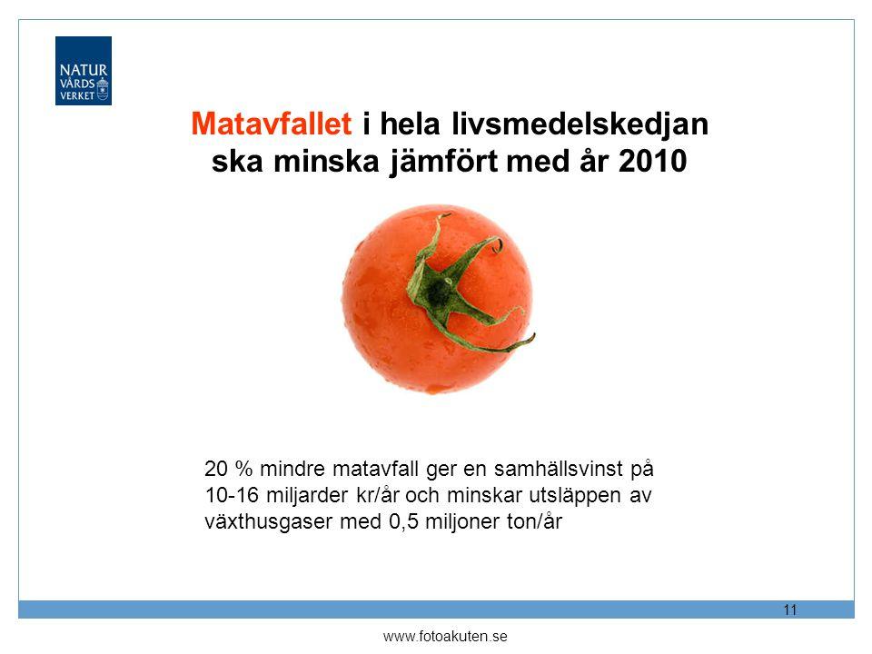 Matavfallet i hela livsmedelskedjan ska minska jämfört med år 2010