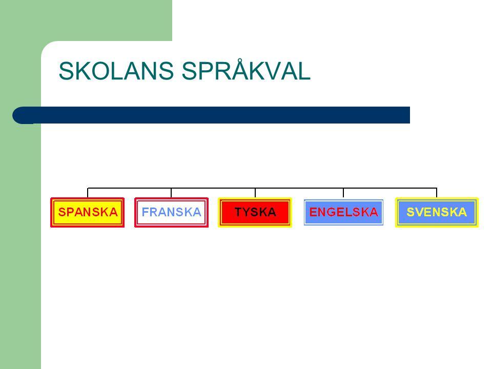 SKOLANS SPRÅKVAL