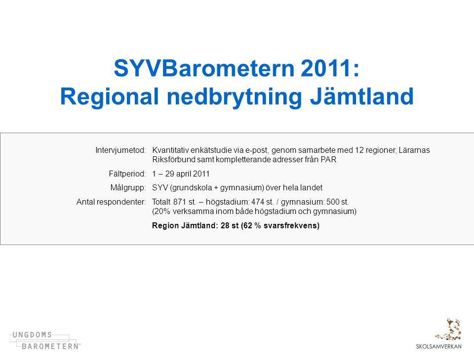 SYVBarometern 2011: Regional nedbrytning Jämtland