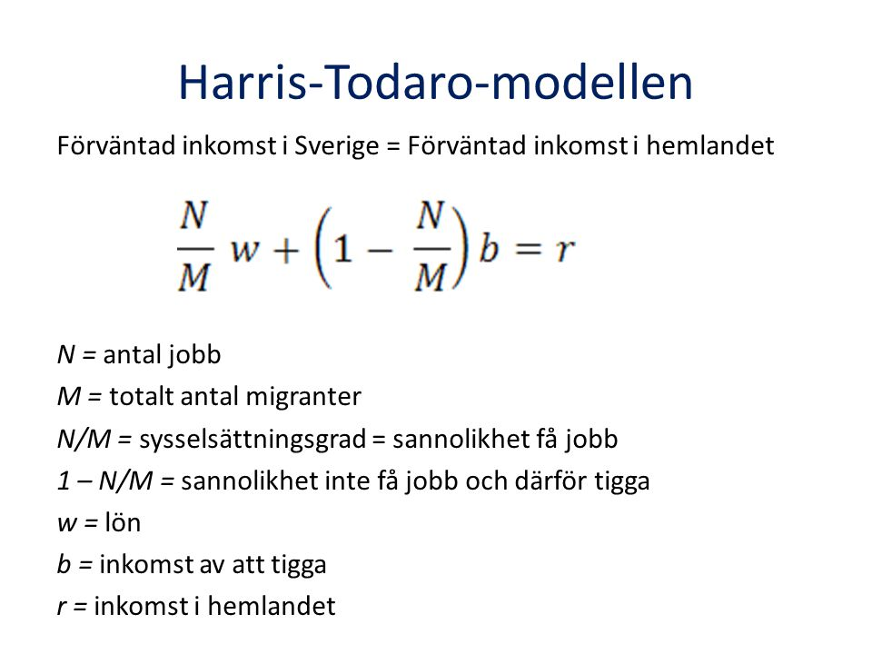 Harris-Todaro-modellen
