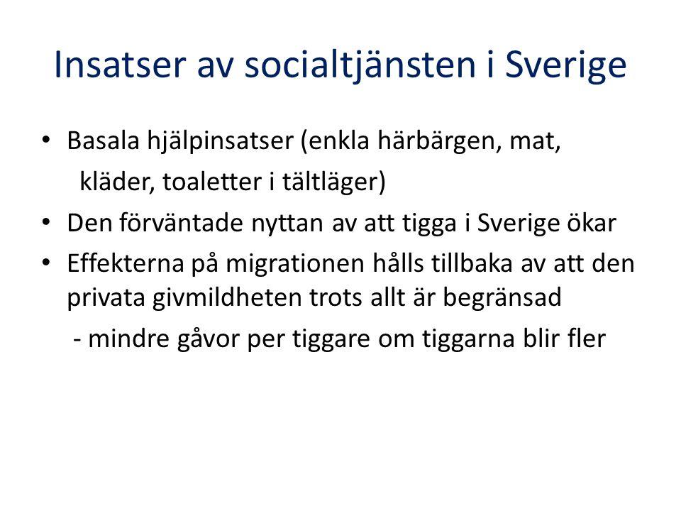 Insatser av socialtjänsten i Sverige