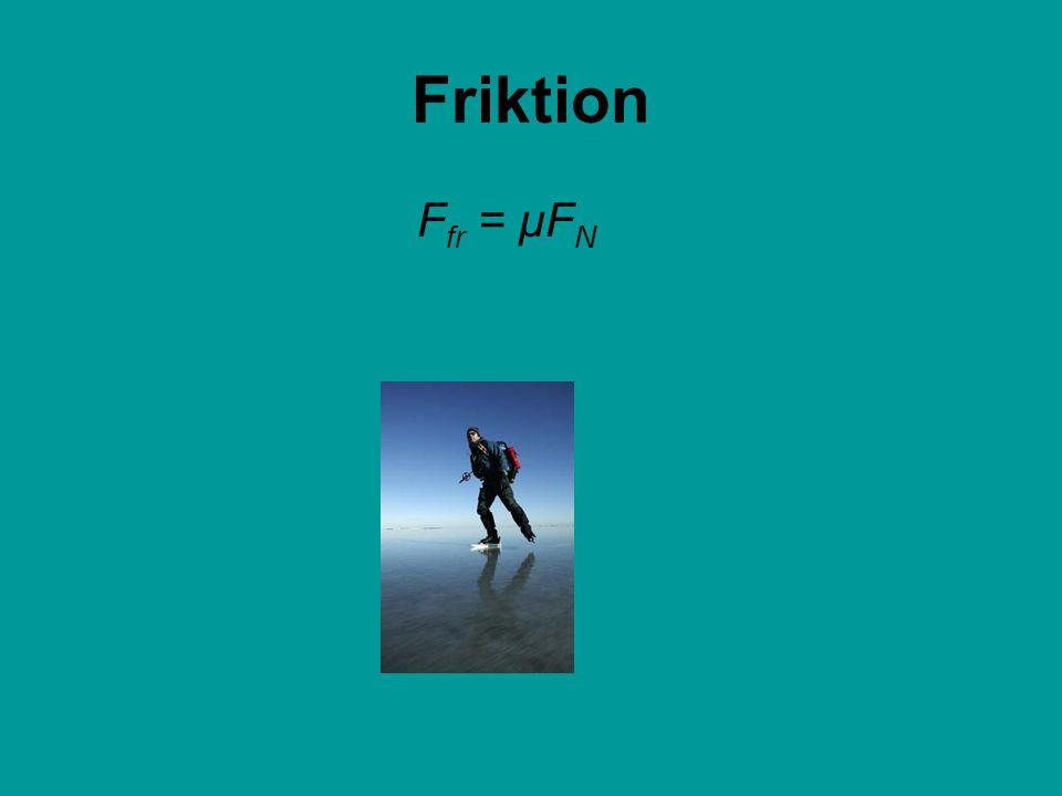 Friktion Ffr = μFN