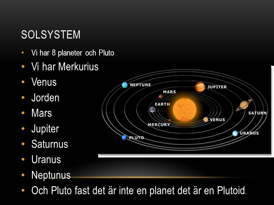 Solsystem Vi har Merkurius Venus Jorden Mars Jupiter Saturnus Uranus