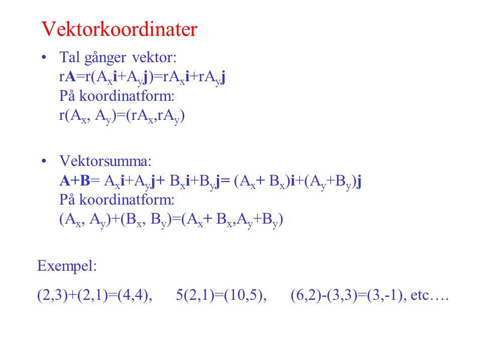 Vektorkoordinater Tal gånger vektor: rA=r(Axi+Ayj)=rAxi+rAyj På koordinatform: r(Ax, Ay)=(rAx,rAy)