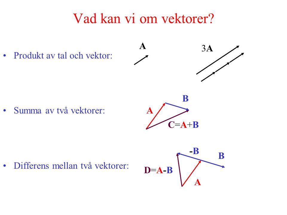 Vad kan vi om vektorer A 3A Produkt av tal och vektor: