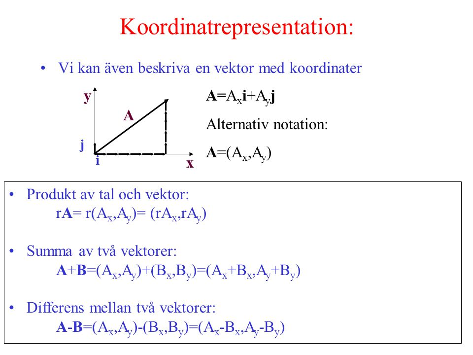 Koordinatrepresentation: