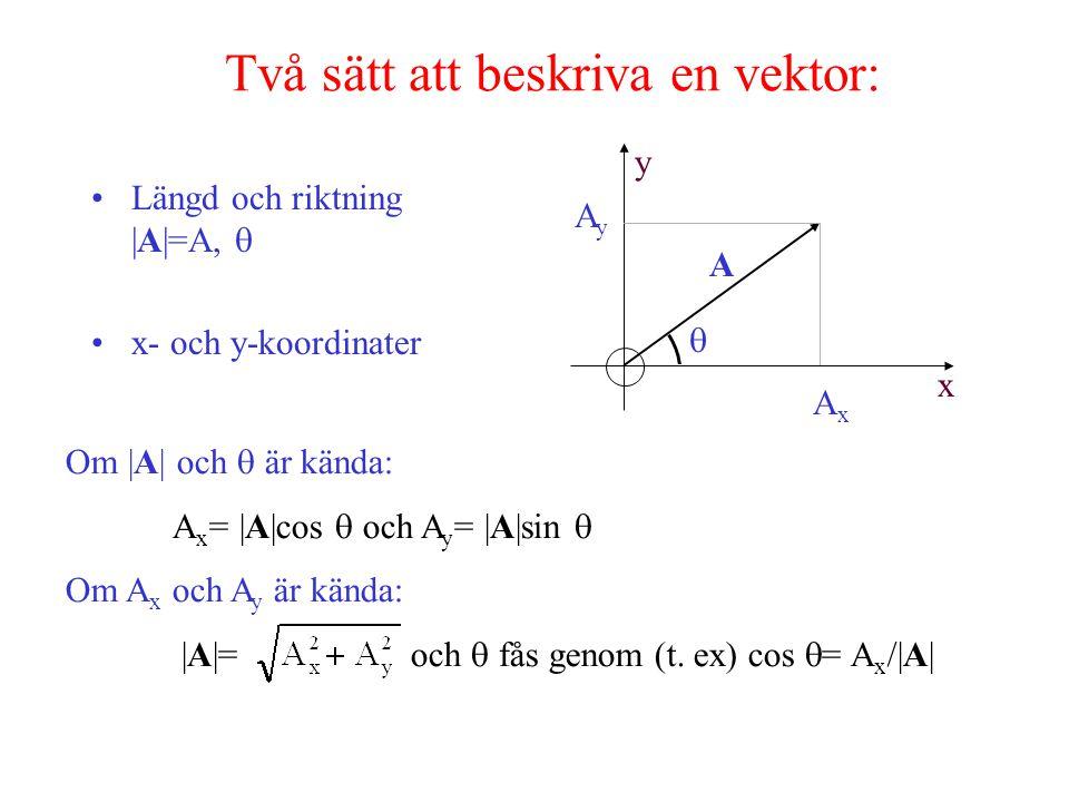 Två sätt att beskriva en vektor: