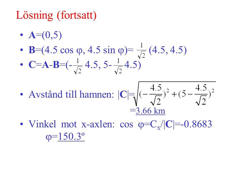 Lösning (fortsatt) A=(0,5) B=(4.5 cos , 4.5 sin )= (4.5, 4.5)