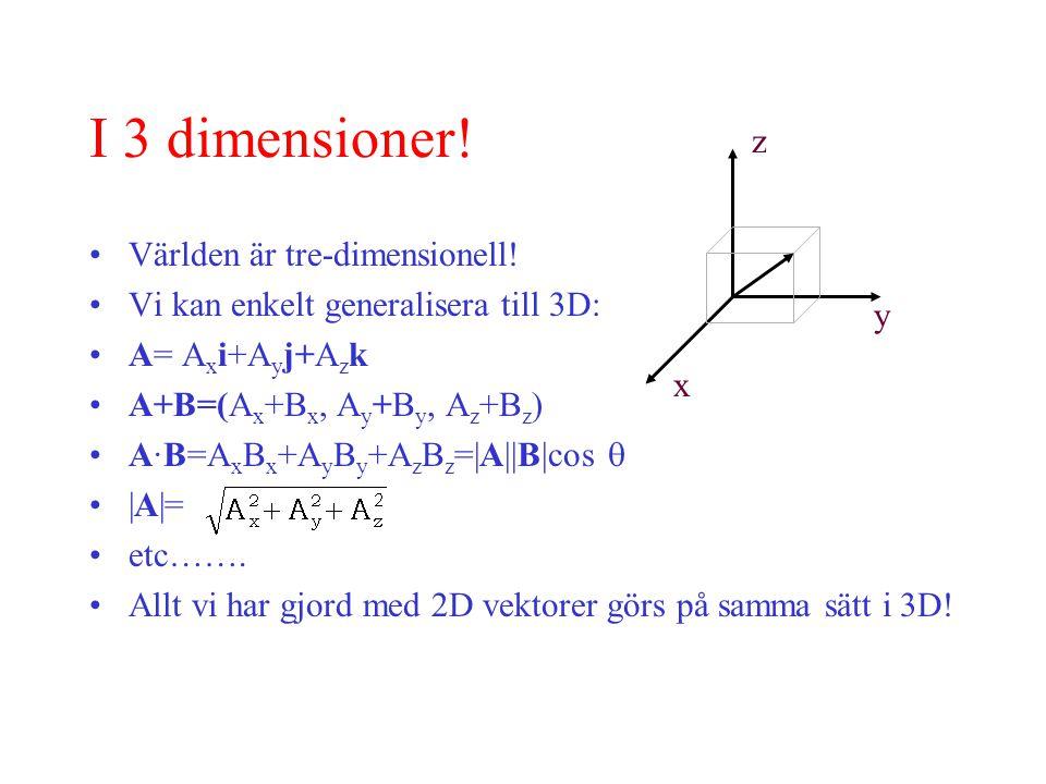 I 3 dimensioner! z Världen är tre-dimensionell!