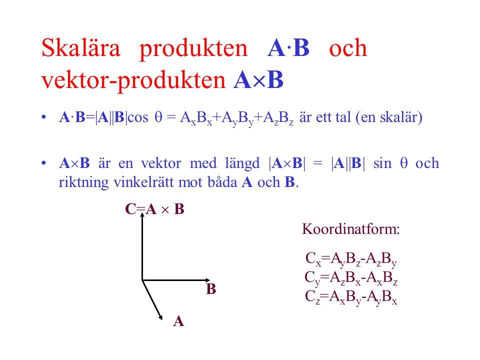 Skalära produkten A·B och vektor-produkten AB