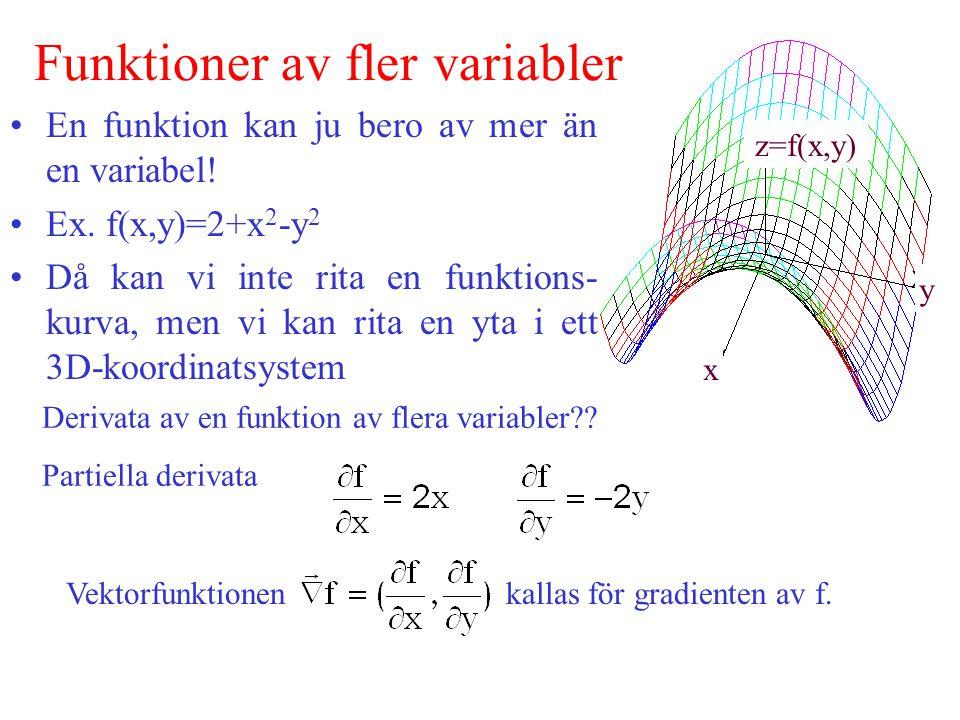 Funktioner av fler variabler