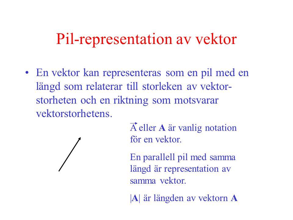 Pil-representation av vektor