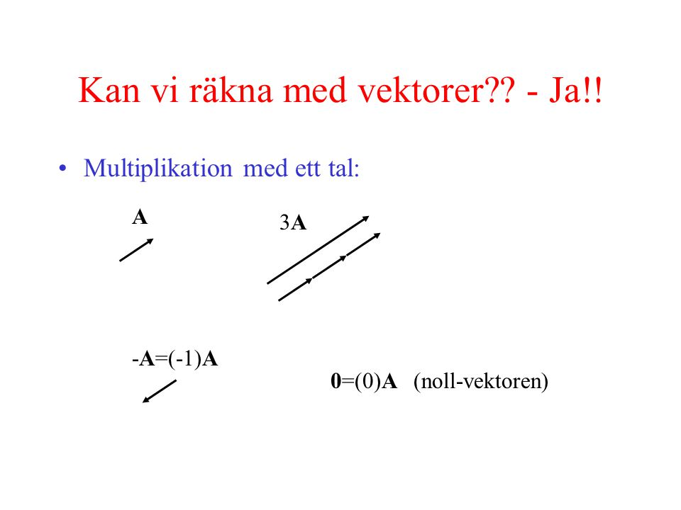 Kan vi räkna med vektorer - Ja!!