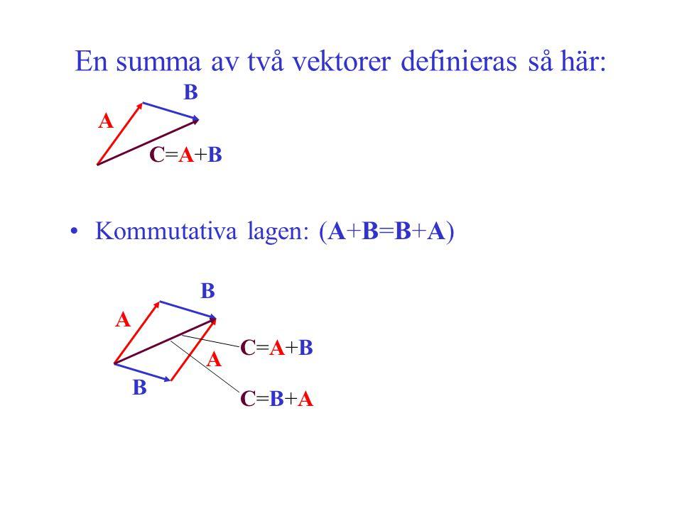 En summa av två vektorer definieras så här: