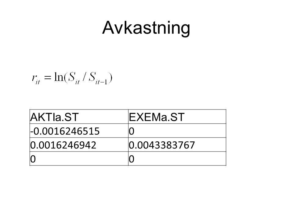Avkastning AKTIa.ST EXEMa.ST -0.0016246515 0.0016246942 0.0043383767