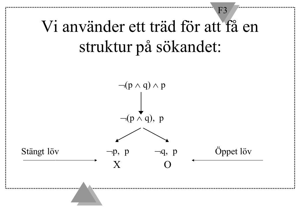 Vi använder ett träd för att få en struktur på sökandet: