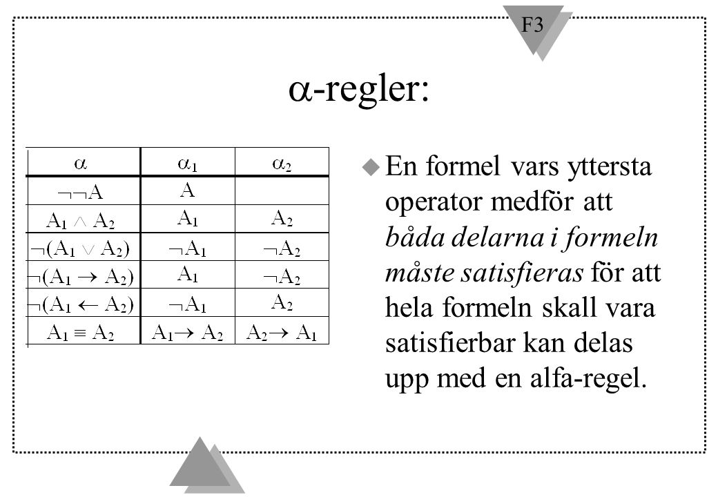 -regler: