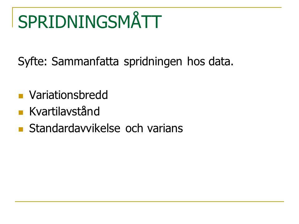 SPRIDNINGSMÅTT Syfte: Sammanfatta spridningen hos data.