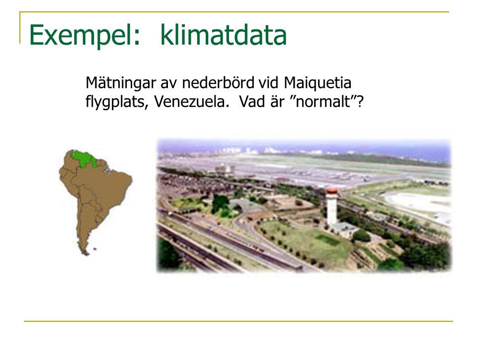 Exempel: klimatdata Mätningar av nederbörd vid Maiquetia