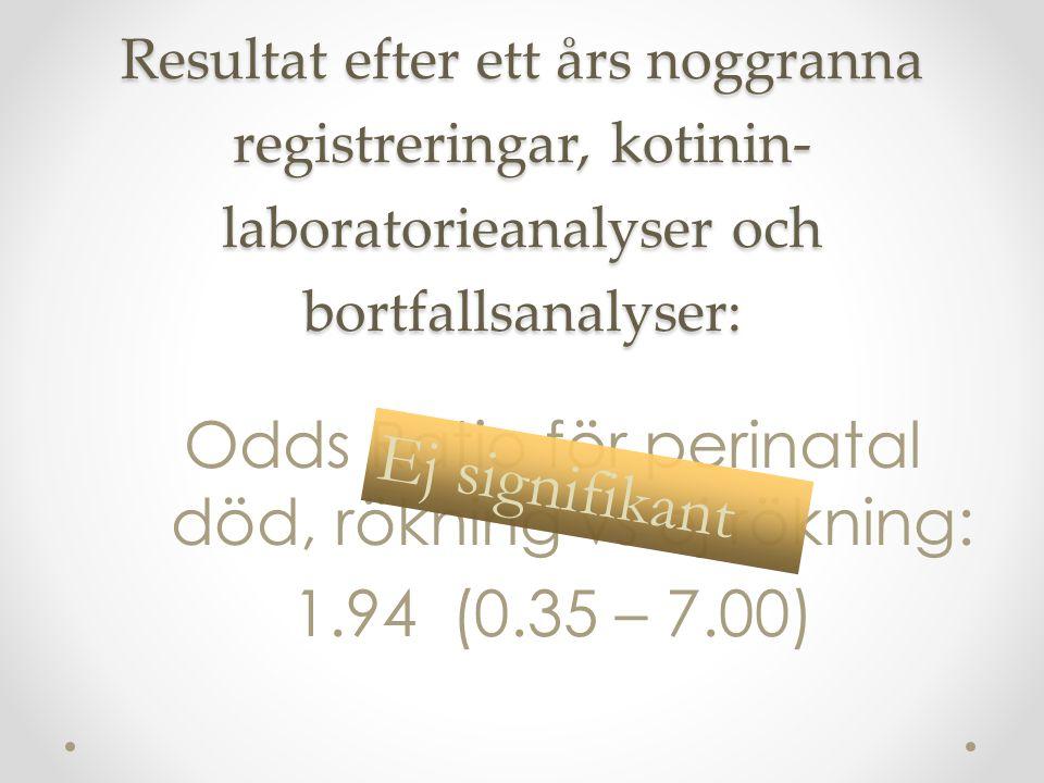 Resultat efter ett års noggranna registreringar, kotinin-laboratorieanalyser och bortfallsanalyser: