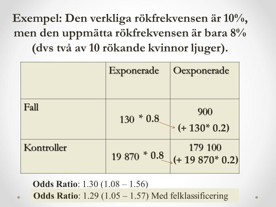 Exempel: Den verkliga rökfrekvensen är 10%, men den uppmätta rökfrekvensen är bara 8% (dvs två av 10 rökande kvinnor ljuger).
