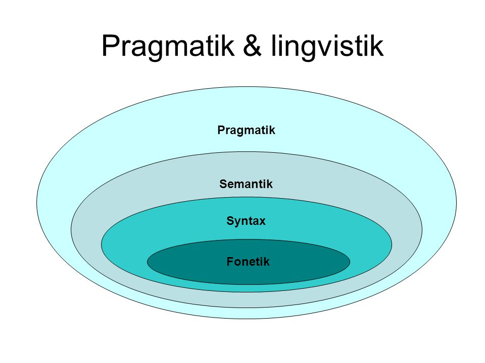 Pragmatik & lingvistik