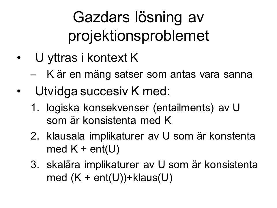 Gazdars lösning av projektionsproblemet