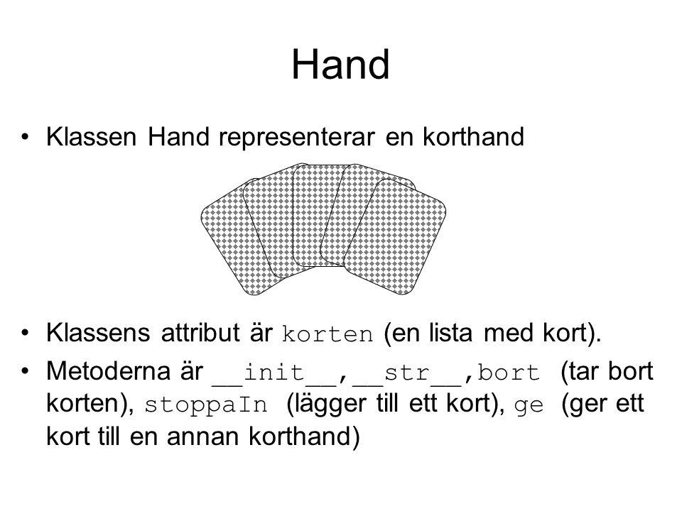 Hand Klassen Hand representerar en korthand